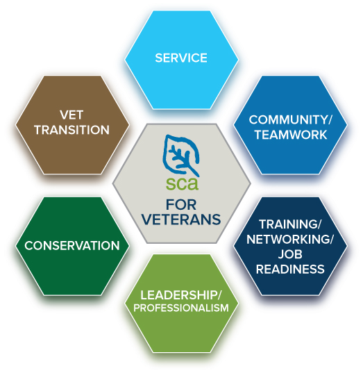 SCA provides programming that works for Veterans looking for ways to transition to civilian life